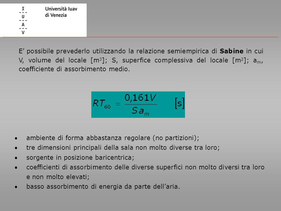 E' possibile prevederlo utilizzando la relazione semiempirica di Sabine in cui V, volume del locale [m3]; S, superfice complessiva del locale [m2]; am, coefficiente di assorbimento medio.